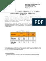 Estadística de sacrificio de ganado en rastros municipales por entidad federativa 2009-2014