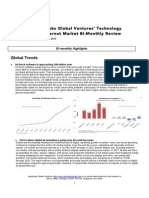 SparkLabs Global Technology and Internet Market Bi-Monthly Review 1011 2015