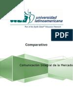 Cota-Carrillo Ernesto S1TI1 Comparativo