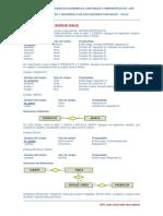 03 Práctica creación de Tablas - DDAC- 2014 A.pdf