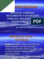 Derecho Notarial y Derecho Civil