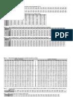 Tabel Penman