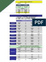 Casos Para Eeff Clase 1 Formulacion e Interpreacion de Eeff