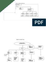 Ejemplos de Mapas Conceptuales