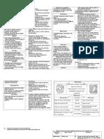 SPM Biology F4C2 - Summary Notes 01