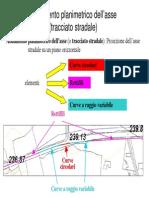 Andamento Planimetrico Dell'Asse