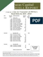 Caracas Capital Markets Venezuela Report - Bond Debts - 20 October 2015