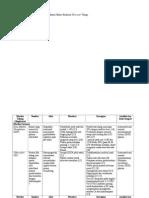 tabel 1 BTM