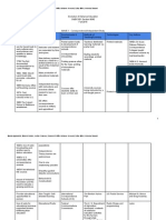 StudyGroup1WavesofDistanceEducation (Waves 1 and 2)