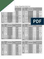 API 6A Spec Flange Bolt Ring Chart