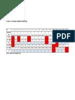 Distribución Semanal Equipos Electrónicos de Medida Mecánica 2015