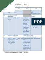 Commandes de Gestion des Fichiers