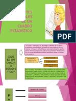 Partes Principales de Un Cuadro Estadistico (1)