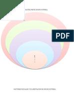 Matriz Peste Grupo Nutresa (1)