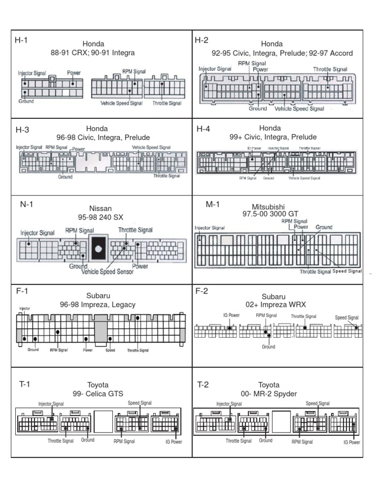 obd1 honda wiring diagram diagram apexi neo honda obd1 wiring home diagrams