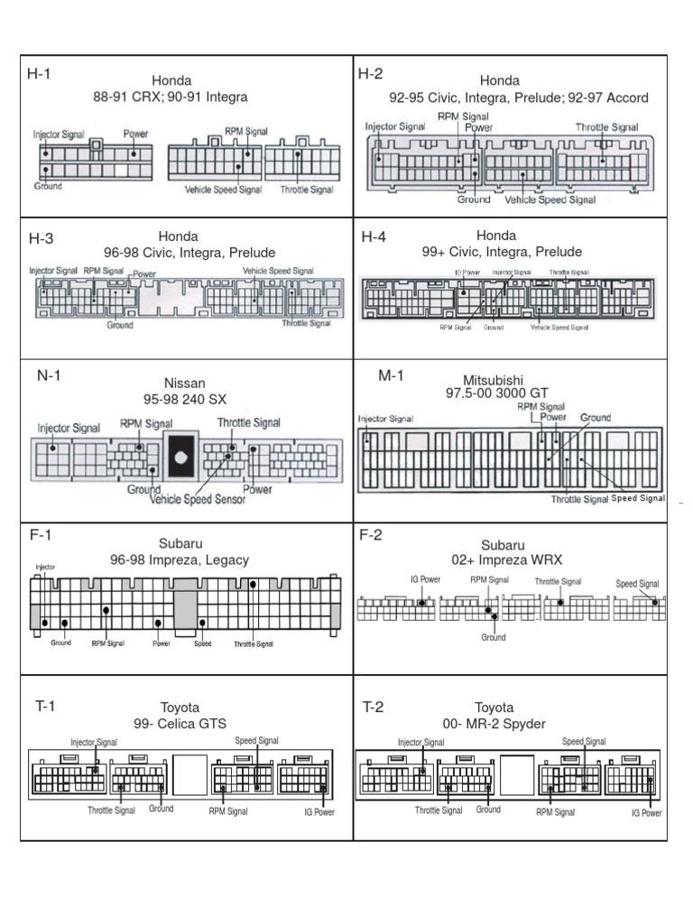 apexi avc r ecu diagram rh es scribd com Apexi SAFC Apexi AFC Neo Installation