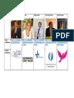 Candidaturas Ordem Videos e Fotos