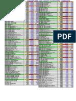 Pricelist Reseller s3komputer 19 Oktober 2015