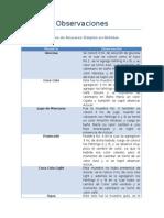 Resultados identificacion de carbohidratos
