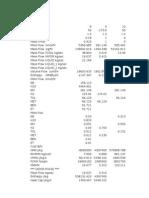 Resultado Corrientes v 501 (1)
