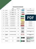 Identification Arrow for HVAC system