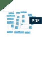 Diagramas Para Sw2