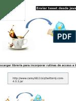 Tweet Java