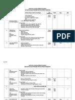 SAP Teknik Pengaturan