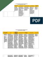 Contoh Hasil Penugasan 2014-Psikologi
