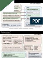 CCNA-CheatSheet.pdf