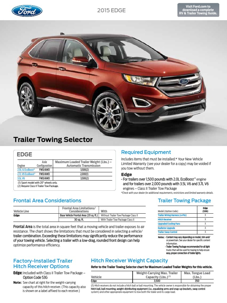 15rvtt Ford Edge R1 Trailer Vehicle Manual Transmission Choosing The Right Connectors For Your Wiring