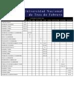 Calendario Académico de la UNTREF