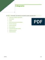 HP CLJ CP2020 Partlist