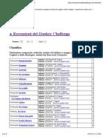 Classifica | ★ Recensioni del Donkey Challenge