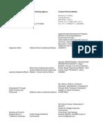 Scheme Details From NSDC