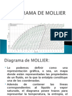 DIAGRAMA DE MOLLIER angel[1].ppt