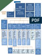 AFPS Organigramme 2014-2015