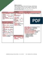 Botiquín Básico de Primeros Auxilios (1)