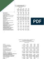 Fomento de Construcciones y Contratas