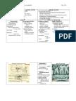 Histology of Urogenital System2