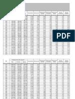 Copia de C1. Principales Indicadores Demográficos. 1950-2013