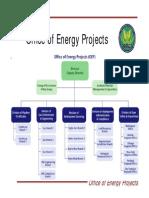 FERC Pipeline Siting