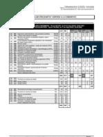 CFM Curriculum CAI+ASS