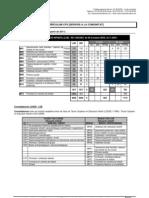 CFS Curriculum EDI