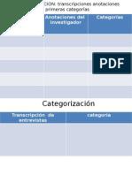 CATEGORIZACION  1111