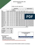 Tabela de Preços de Pistolas e Carregadores - Políciais , Magistratura, Ministério Público, Sistema Prisional e Órgãos de Fiscalização e Controle