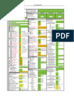 API 682 4th Ed datasheet