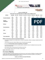 CMIC - Costos Por m2 de Construcción 2015