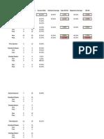 10/21 Advanced Stats Database - UMD