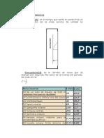 Parámetros ondulatorios
